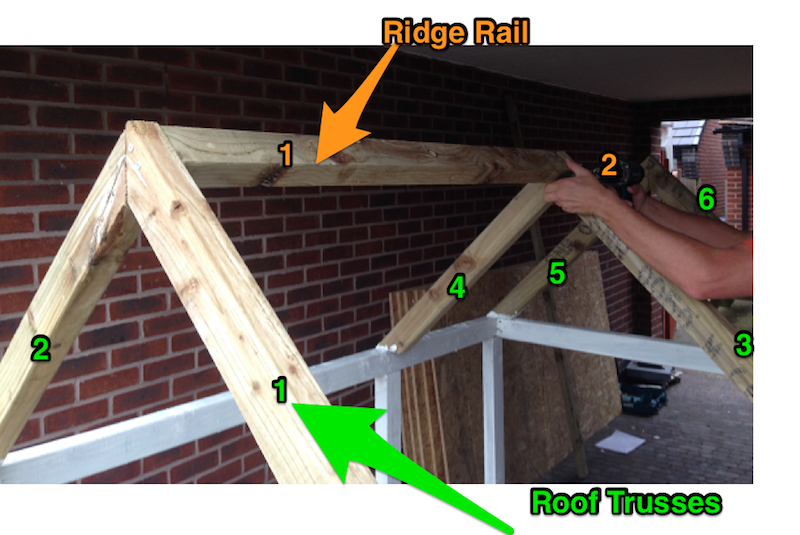 Ridge Rail Installation